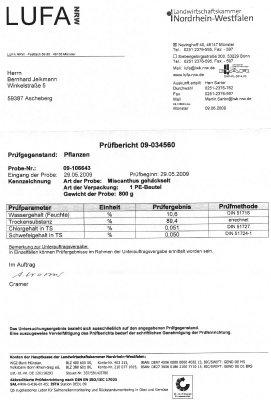 lufa-analyse-2009_klein-homepage.jpg